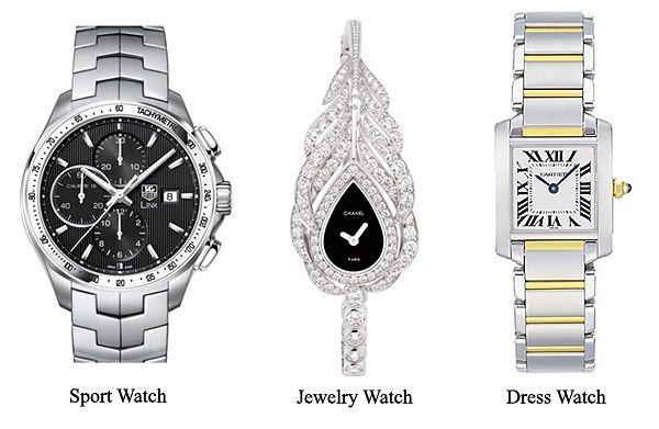 hochwertige Uhren-Marken