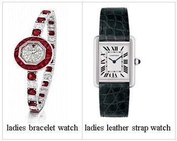 hochwertige Uhren in pakistan