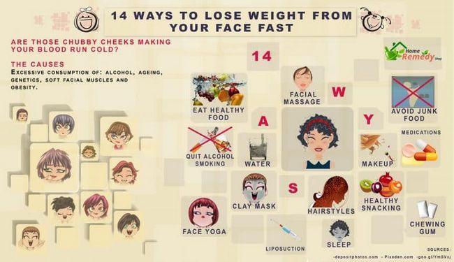 14 Möglichkeiten, gewicht von ihrem gesicht zu verlieren schnell