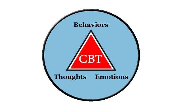 Bewerben CBT-I