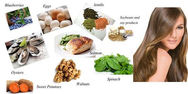Beste Vitamine für das Haarwachstum wachsen Haare mit Vitaminen