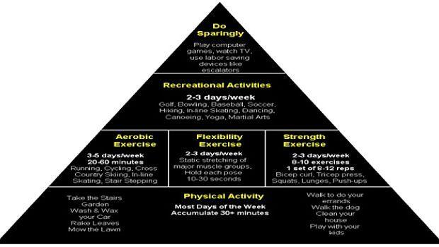 Bewegung und geistige Gesundheit