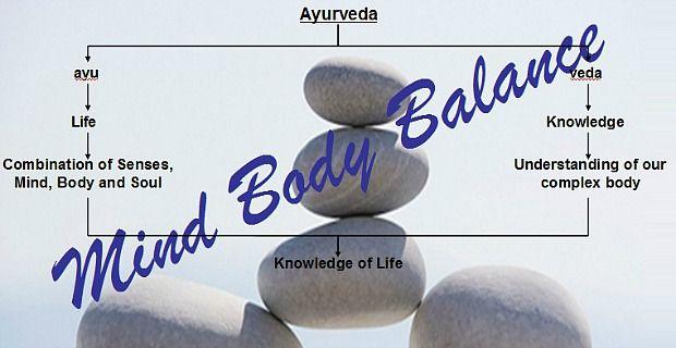 Geist-Körper-Balance