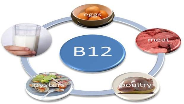Lebensmittel mit hohem Vitamin B