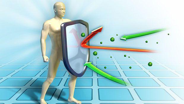 Negative Emotionen beeinflussen Ihr Immunsystem - Mind Body-Verbindung